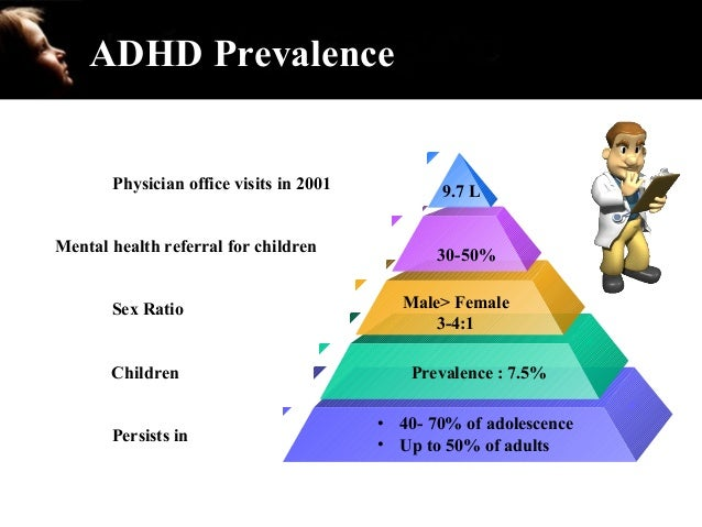 types of adhd One of the challenges of treating symptoms of attention deficit hyperactivity disorder (adhd) in children is to engage and motivate kids who have trou.