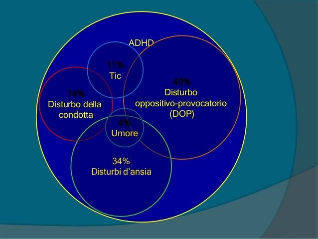La cosiddetta comorbilità tra DDAI e DSA (Disturbo Specifico dell'Apprendimento)-2 Il DSA causa DDAI Evidenze: - alcuni pr...