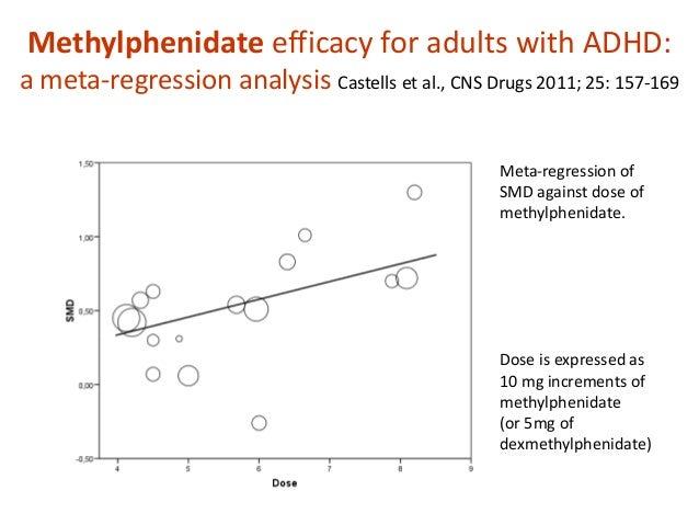 methylphenidate adults
