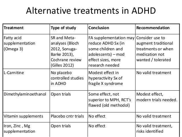 Adhd In Adult Advances In Pharmacological Interventions