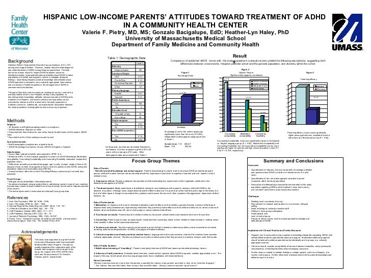 HISPANIC LOW-INCOME PARENTS' ATTITUDES TOWARD TREATMENT OF ADHD  IN A COMMUNITY HEALTH CENTER Valerie F. Pietry, MD, MS; G...