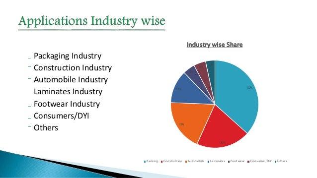 Adhesives Industry Analysis