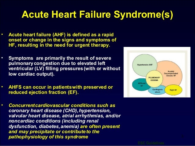 Acute Decompensated Heart Failure 638 Cb Categories Of Renal