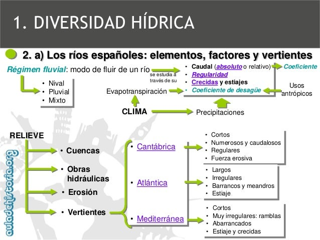 Adh geo diversidad hídrica Slide 3