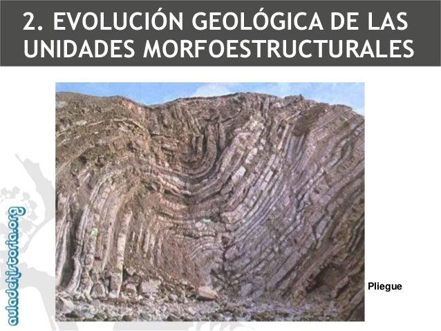Anticlinal2. EVOLUCIÓN GEOLÓGICA DE LAS UNIDADES MORFOESTRUCTURALES