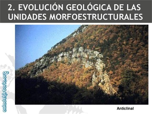 Sinclinal2. EVOLUCIÓN GEOLÓGICA DE LAS UNIDADES MORFOESTRUCTURALES