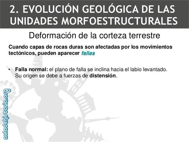 Deformación de la corteza terrestre2. EVOLUCIÓN GEOLÓGICA DE LAS UNIDADES MORFOESTRUCTURALES