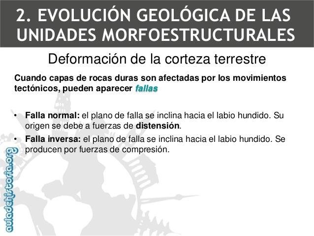 Deformación de la corteza terrestreFALLA INVERSA2. EVOLUCIÓN GEOLÓGICA DE LAS UNIDADES MORFOESTRUCTURALES
