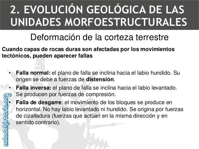 Deformación de la corteza terrestreFALLA DE DESGARRE2. EVOLUCIÓN GEOLÓGICA DE LAS UNIDADES MORFOESTRUCTURALES
