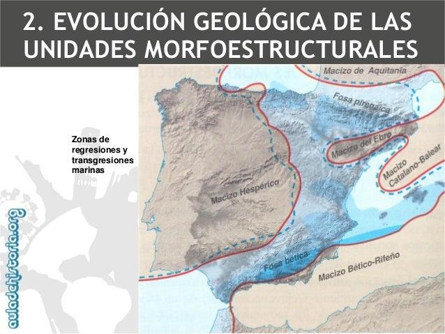Fosas sedimentariasEra secundaria(Mesozoico) Era primaria(Paleozoico) Zonas de regresiones y transgresiones marinas2. EVOL...