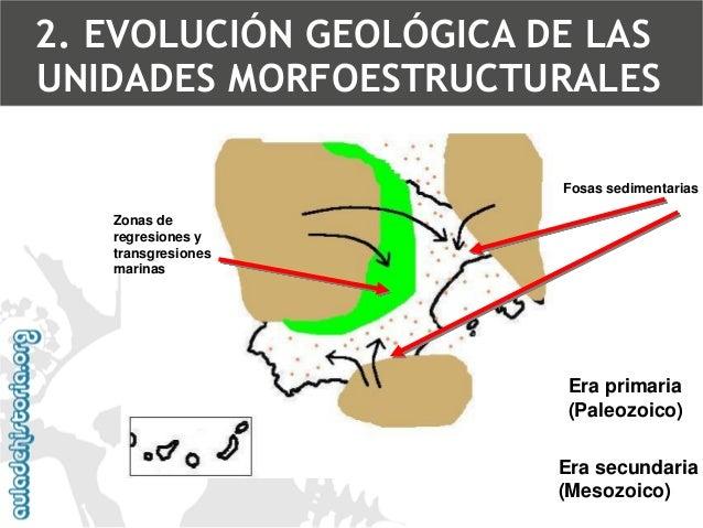 4.Era terciaria o Cenozoico (68 –1,7 m.a.).  Orogénesis alpina (hace unos 34 m.a.) 2. EVOLUCIÓN GEOLÓGICA DE LAS UNIDADES ...