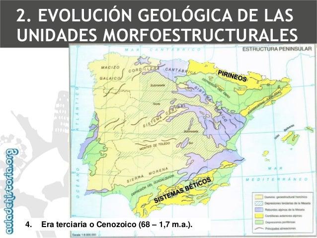 Rejuvenecimiento de la Meseta(estructura germánica)  •Del Ebro  •Del Guadalquivir  •Sistema Ibérico  •Este de la C. Cantáb...