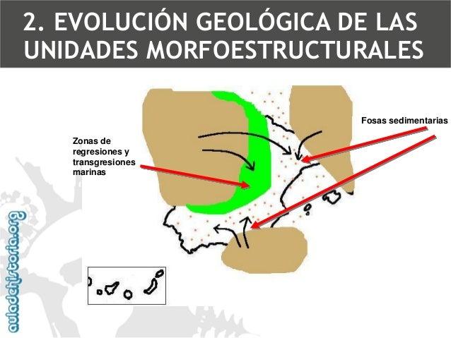 2. EVOLUCIÓN GEOLÓGICA DE LAS UNIDADES MORFOESTRUCTURALES