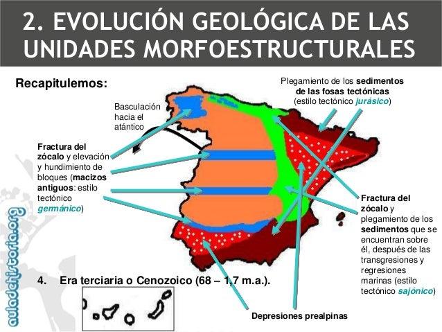 GlaciarismoenLas cordilleras más elevadas  5.Era cuaternaria (desde hace 1,7 m.a.)  Partes de un glaciar2. EVOLUCIÓN GEOLÓ...