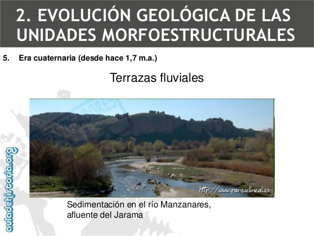 Esquema de las terrazas del Manzanares  5.Era cuaternaria (desde hace 1,7 m.a.)  Proceso de formación de las terrazas fluv...