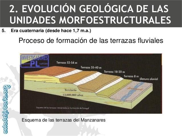 Terrazas fluviales  5.Era cuaternaria (desde hace 1,7 m.a.) Terrazas del Manzanares en el Parque Lineal; aquí alcanzan una...