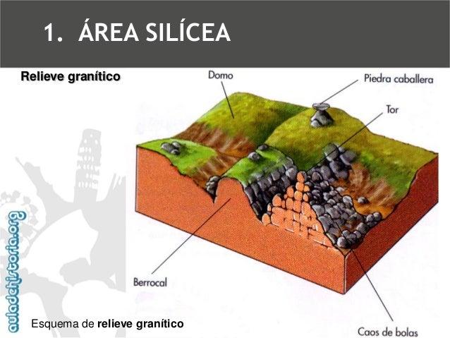 formada porse encuentran en…?  •Zócalos  •Macizos antiguos  •Zonas de las cordilleras alpinas e intermedias  comoRocas ant...