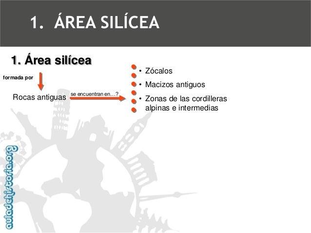 formada por  se encuentran en…?  •Zócalos  •Macizos antiguos  •Zonas de las cordilleras alpinas e intermediasRocas antigua...