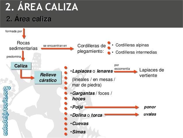 Relieve cárstico2. ÁREA CALIZA