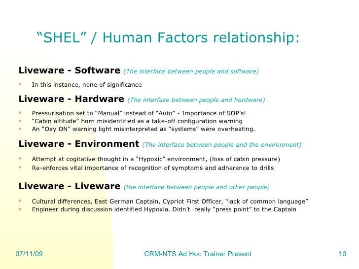 factors that influence human development essay Encyclopedia on early childhood development  johnston j factors that influence language development  com/language-development-and-literacy.