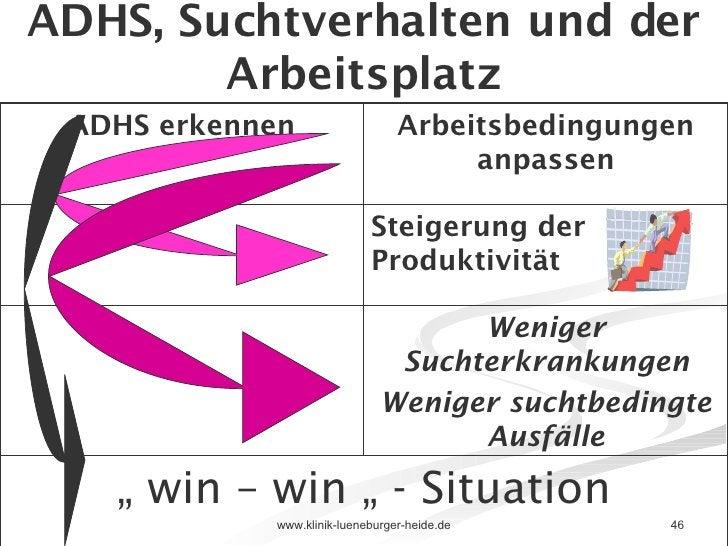 """ADHS, Suchtverhalten und der Arbeitsplatz Weniger Suchterkrankungen Weniger suchtbedingte Ausfälle """"  win – win """" - Situat..."""