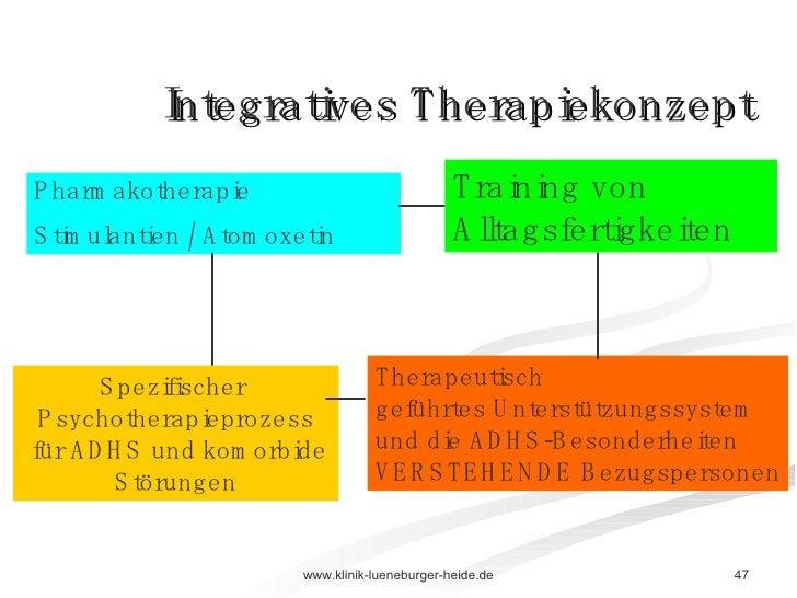 Integratives Therapiekonzept Pharmakotherapie Stimulantien / Atomoxetin  Training von Alltagsfertigkeiten Spezifischer  Ps...