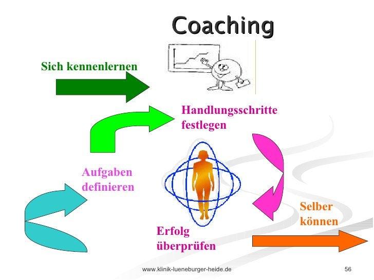 Coaching Aufgaben  definieren Handlungsschritte festlegen Erfolg überprüfen Selber können Sich kennenlernen