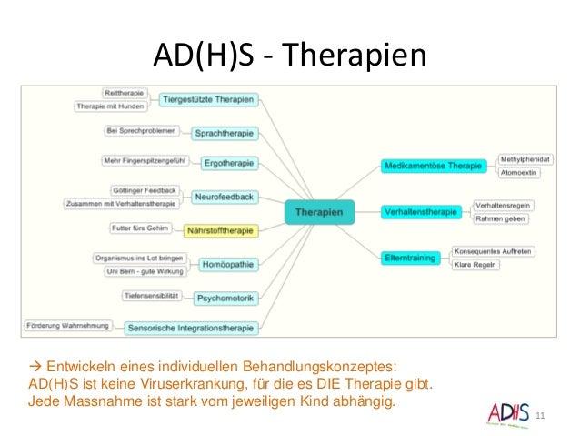 AD(H)S - Therapien 11  Entwickeln eines individuellen Behandlungskonzeptes: AD(H)S ist keine Viruserkrankung, für die es ...