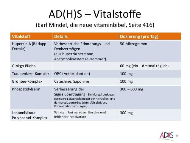 AD(H)S – Vitalstoffe (Earl Mindel, die neue vitaminbibel, Seite 416) 30 Vitalstoff Details Dosierung (pro Tag) Huperzin A ...
