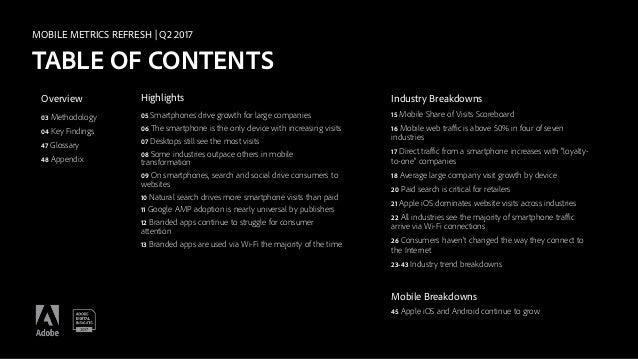 Adobe Mobile Trends Refresh -- Q2 2017 Slide 2