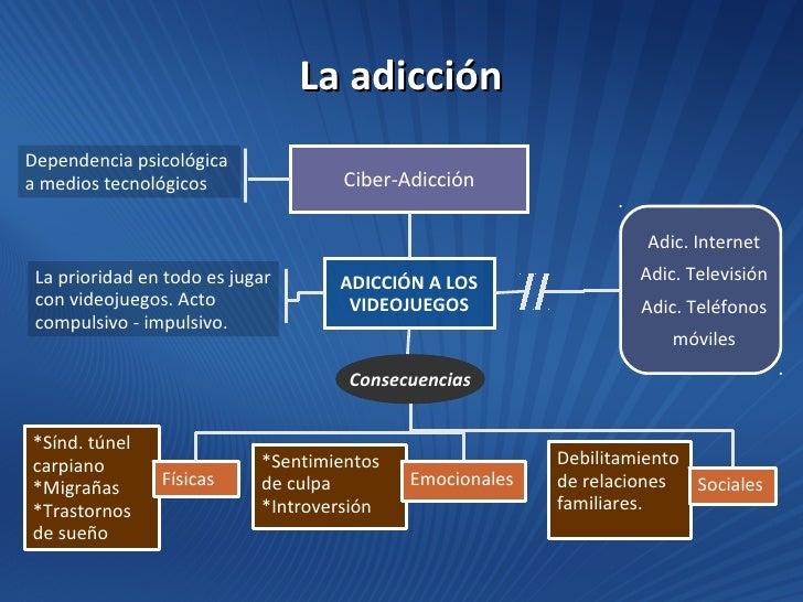 Las diapositivas por el alcoholismo