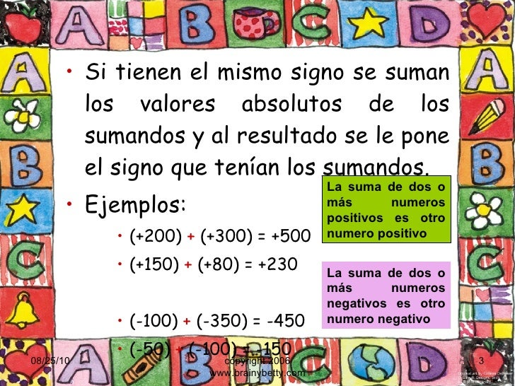 <ul><li>Si tienen el mismo signo se suman los valores absolutos de los sumandos y al resultado se le pone el signo que ten...