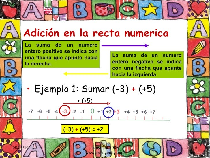 Adición en la recta numerica <ul><li>Ejemplo 1: Sumar (-3)  +  (+5) </li></ul><ul><ul><ul><ul><ul><li>  + (+5) </li></ul><...
