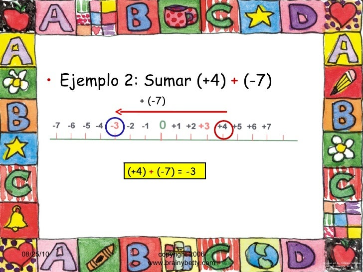<ul><li>Ejemplo 2: Sumar (+4)  +  (-7) </li></ul><ul><ul><ul><ul><ul><li>  + (-7) </li></ul></ul></ul></ul></ul>08/25/10 c...