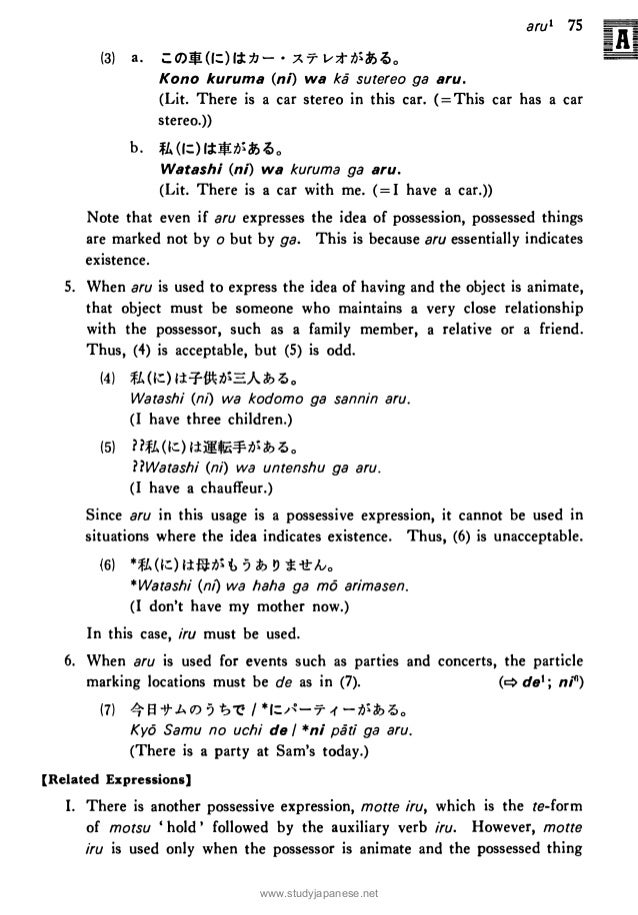 A dictionary of basic Japanese Grammer