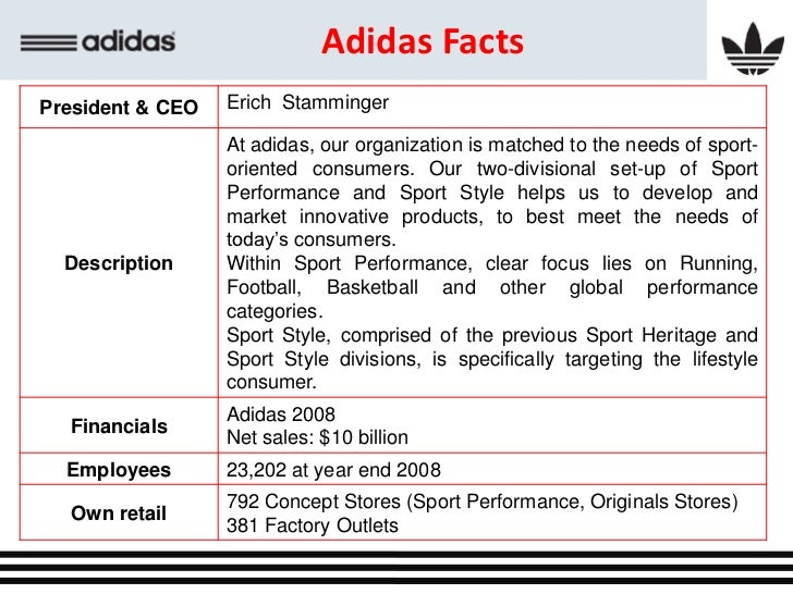 Efe matrix for adidas ag