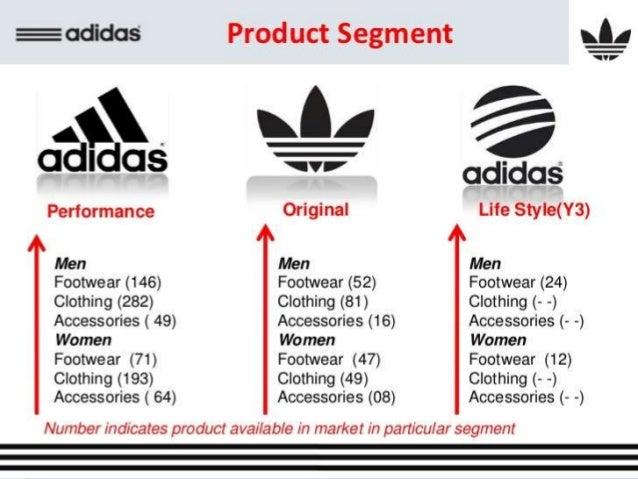 adidas rh slideshare net Name Brand Strategy Brand Identity Brand Identity Manual