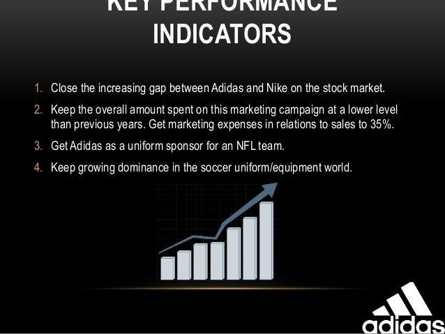 Adidas Slide 3