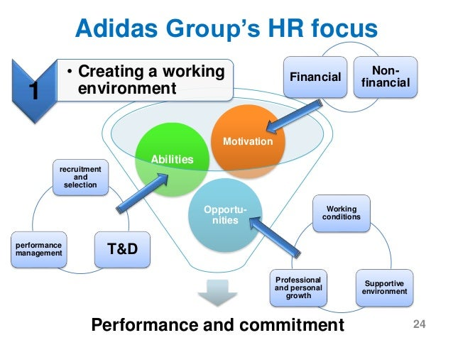 the focus on employee commitment and loyalty in hrm The problem is that when the going gets tough, managers focus on the hard   but this only happens through an organization of committed, loyal employees.