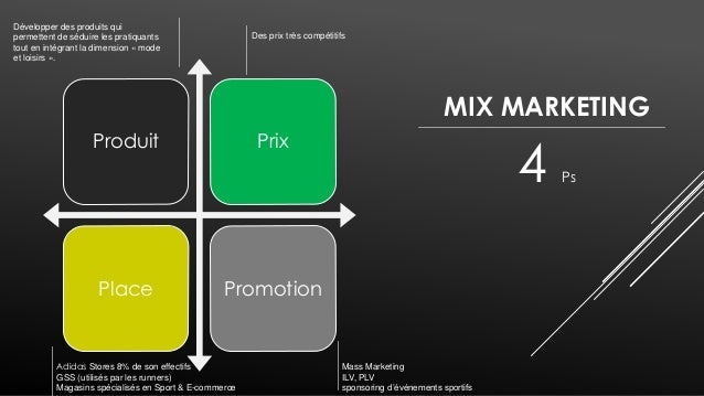 the marketing mix 4 ps of adidas