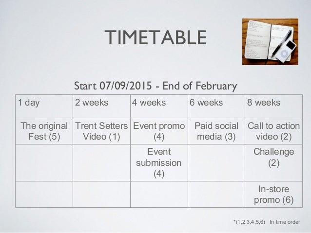 TIMETABLE Start 07/09/2015 - End of February 1 day 2 weeks 4 weeks 6 weeks 8 weeks The original Fest (5) Trent Setters Vid...