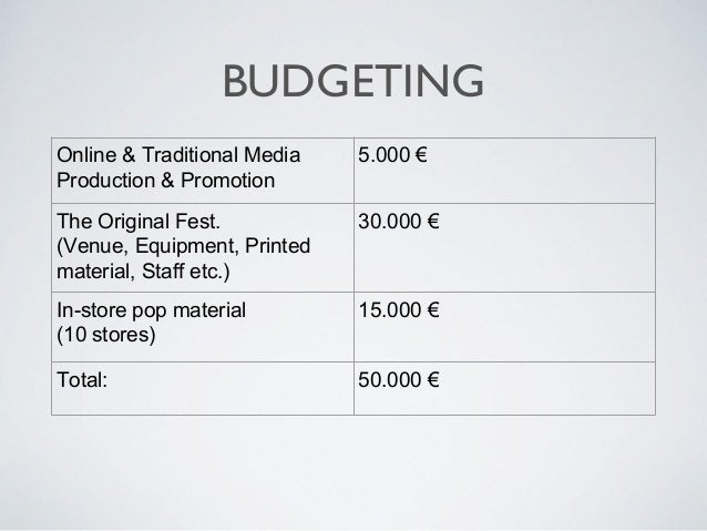 BUDGETING Online & Traditional Media Production & Promotion 5.000 € The Original Fest. (Venue, Equipment, Printed material...