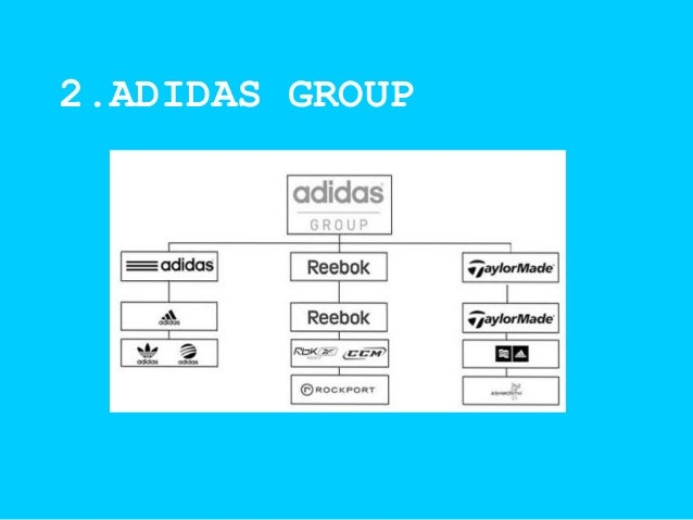 adidas ppt Hey friends i'm posting the adidas magment ppt and stategy, so chck this and enjoy advertisements.