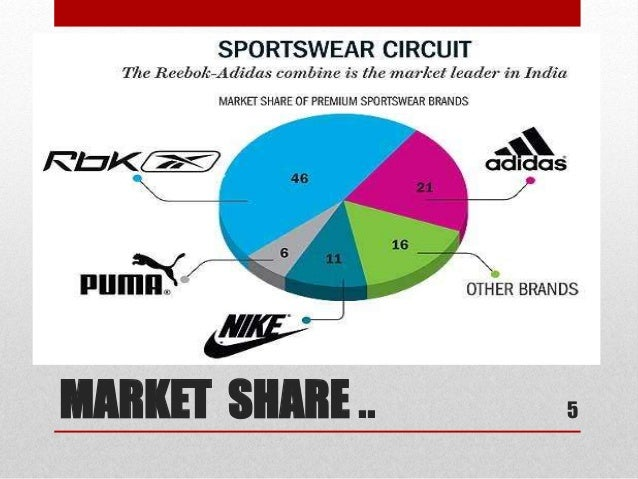 adidas puma market