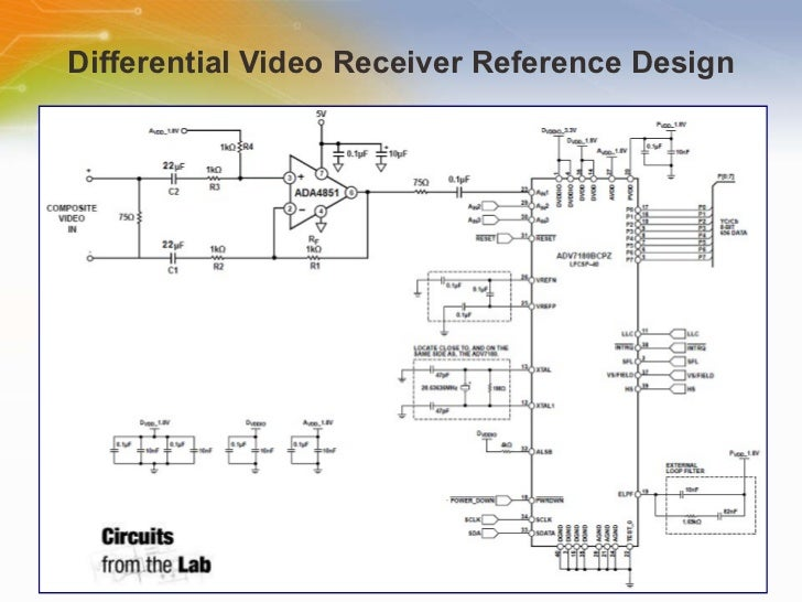 Differential video receiver using the ada4851 amplifier and the adv71 differential video signal 4 ccuart Images