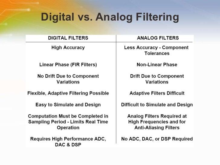 digital filters part 1