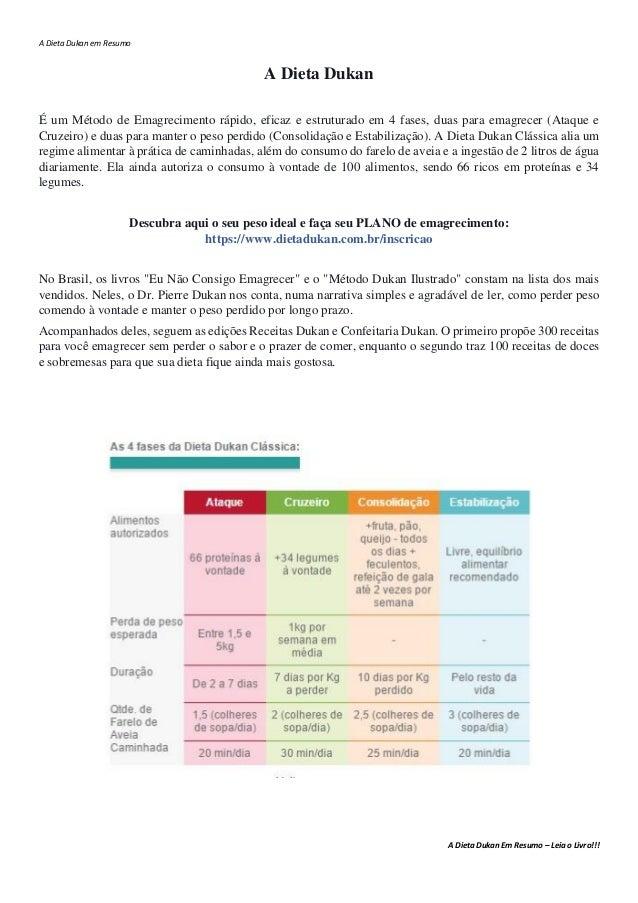 A Dieta Dukan em Resumo A Dieta Dukan Em Resumo – Leia o Livro!!! A Dieta Dukan É um Método de Emagrecimento rápido, efica...