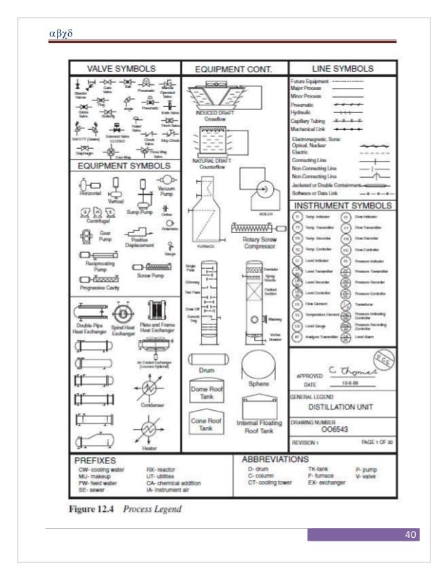 how to read building wiring diagram how to read a wiring diagram symbols
