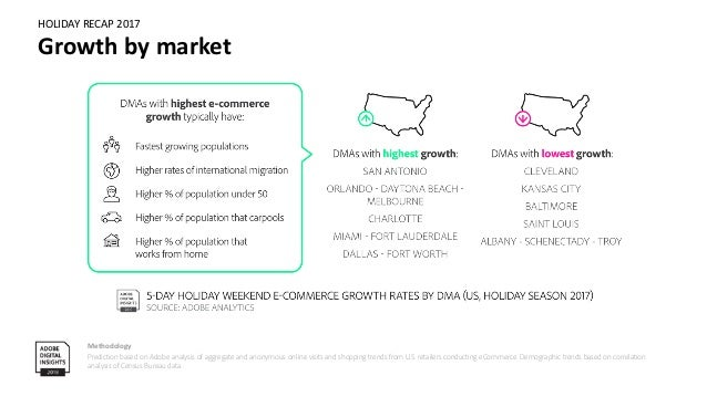 HOLIDAY RECAP 2017 Mobile visits hold steady during the holiday season, but conversion rates improve Methodology Predictio...