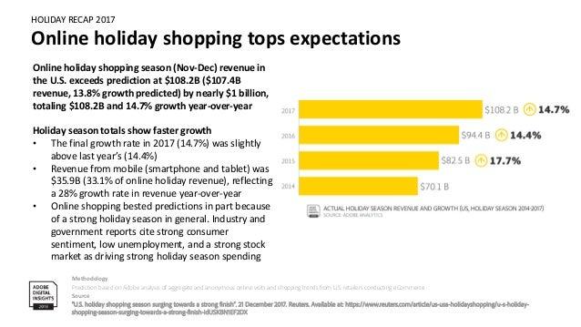 HOLIDAY RECAP 2017 Black Friday and Cyber Monday dominate the shopping season Methodology Prediction based on Adobe analys...